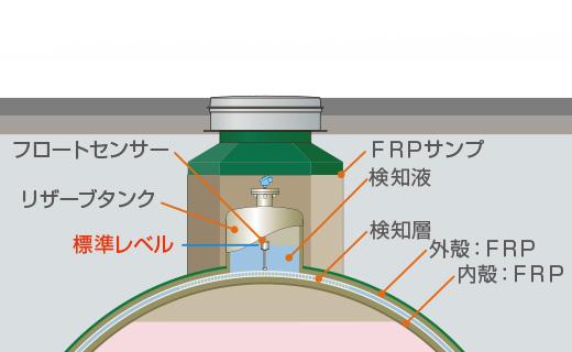 EcoMaxシステムの特徴
