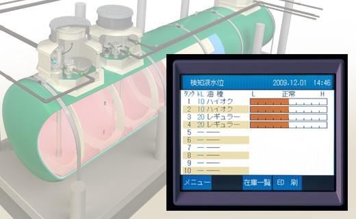 GOM-980ECの特徴