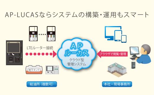 ジムボーイ AP-10の特徴