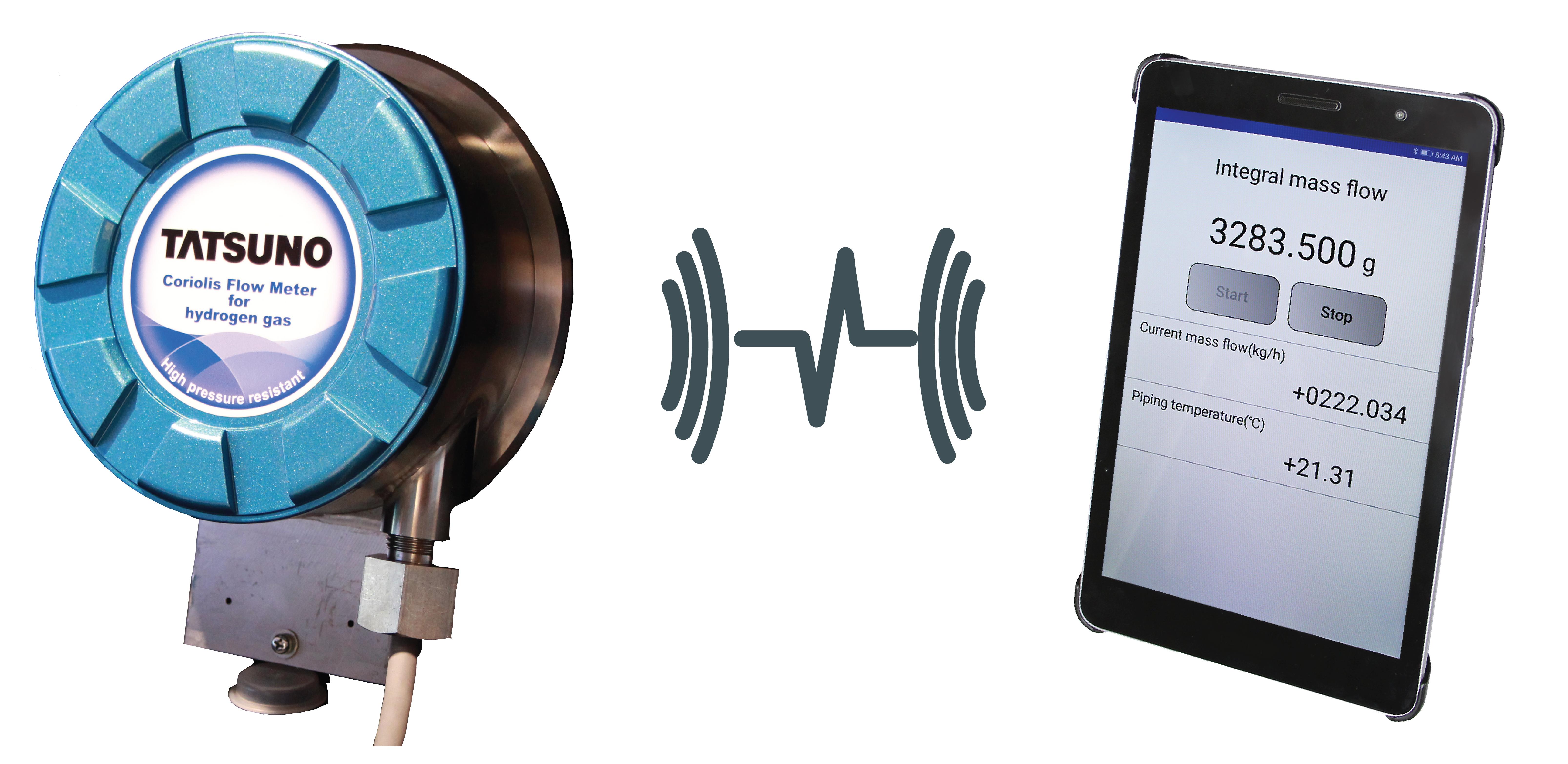 Coriolis Flow Meter for Hydrogenの特徴